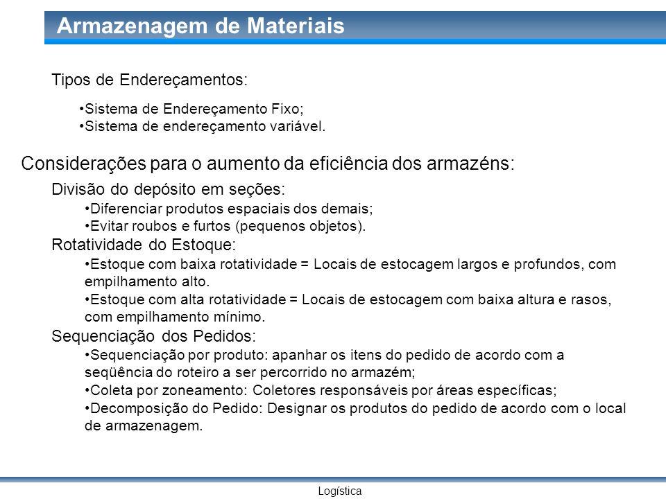 Logística Armazenagem de Materiais Tipos de Endereçamentos: Sistema de Endereçamento Fixo; Sistema de endereçamento variável. Considerações para o aum