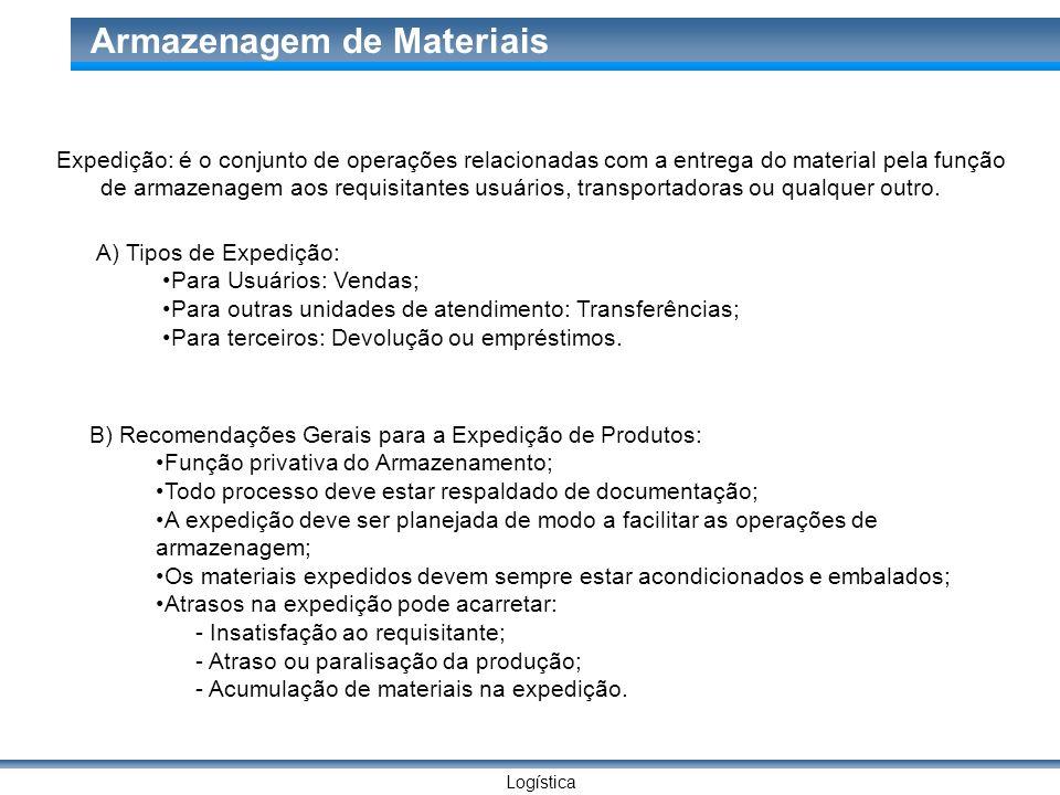 Logística Armazenagem de Materiais Expedição: é o conjunto de operações relacionadas com a entrega do material pela função de armazenagem aos requisit
