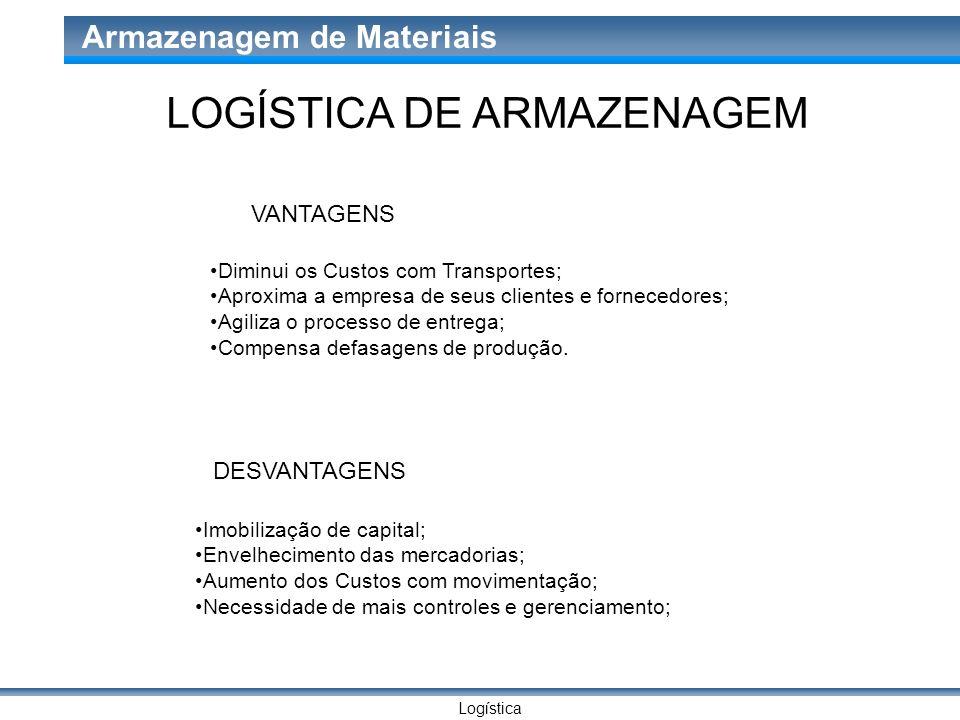 Logística Armazenagem de Materiais VANTAGENS DESVANTAGENS Diminui os Custos com Transportes; Aproxima a empresa de seus clientes e fornecedores; Agili