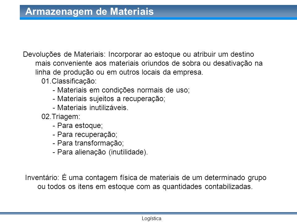 Logística Armazenagem de Materiais Devoluções de Materiais: Incorporar ao estoque ou atribuir um destino mais conveniente aos materiais oriundos de so