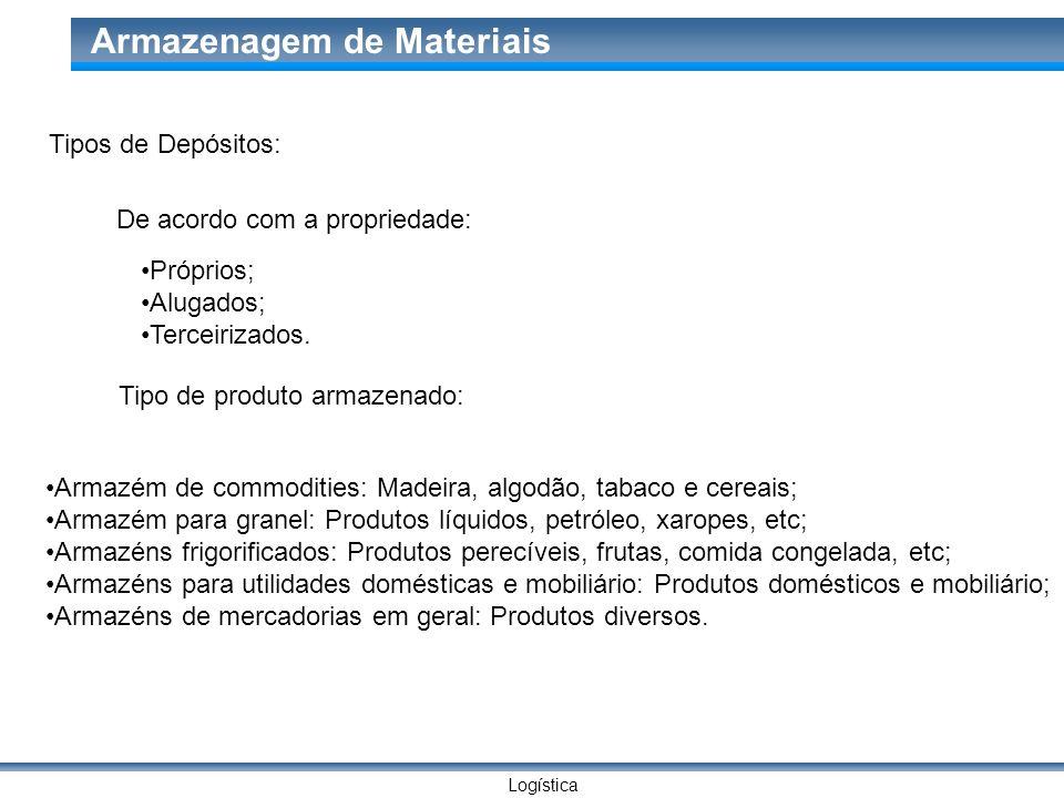 Logística Armazenagem de Materiais Tipos de Depósitos: De acordo com a propriedade: Próprios; Alugados; Terceirizados. Tipo de produto armazenado: Arm