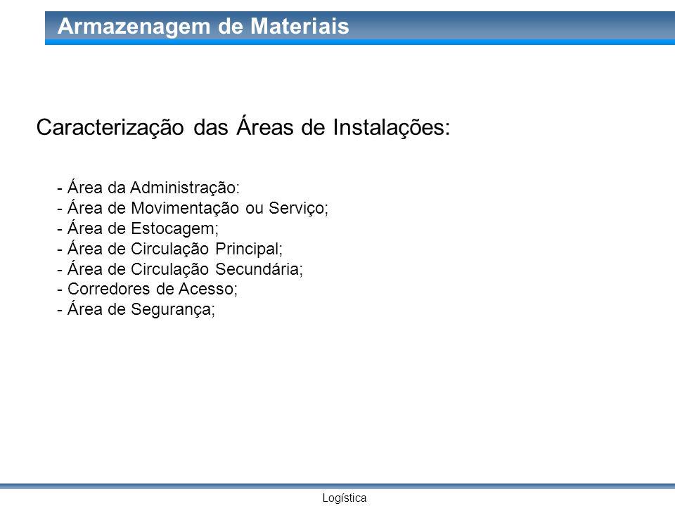 Logística Armazenagem de Materiais Caracterização das Áreas de Instalações: - Área da Administração: - Área de Movimentação ou Serviço; - Área de Esto