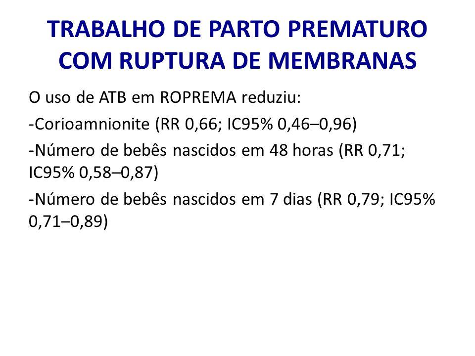 TRABALHO DE PARTO PREMATURO COM RUPTURA DE MEMBRANAS O uso de ATB em ROPREMA reduziu: -Corioamnionite (RR 0,66; IC95% 0,46–0,96) -Número de bebês nasc