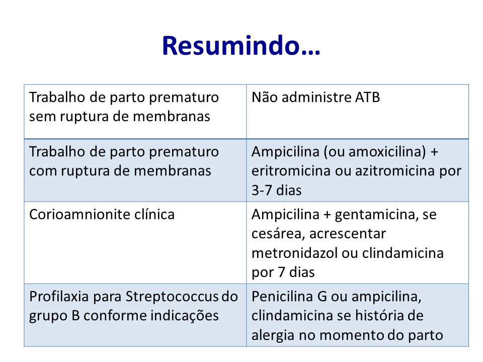 Resumindo… Trabalho de parto prematuro sem ruptura de membranas Não administre ATB Trabalho de parto prematuro com ruptura de membranas Ampicilina (ou