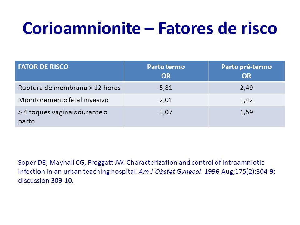 Corioamnionite – Fatores de risco FATOR DE RISCOParto termo OR Parto pré-termo OR Ruptura de membrana > 12 horas5,812,49 Monitoramento fetal invasivo2