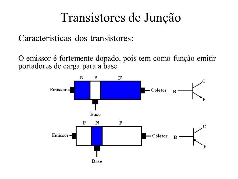 Transistores de Junção O emissor é fortemente dopado, pois tem como função emitir portadores de carga para a base. Características dos transistores: