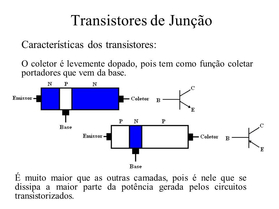 Transistores de Junção O coletor é levemente dopado, pois tem como função coletar portadores que vem da base. Características dos transistores: É muit