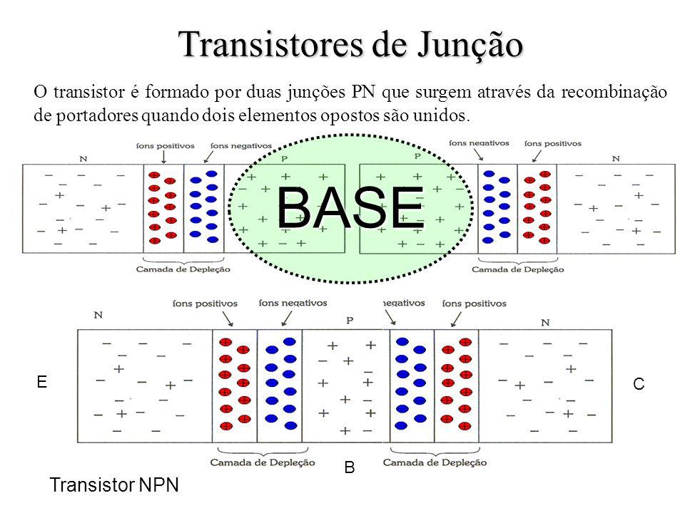 Transistores de Junção O transistor é formado por duas junções PN que surgem através da recombinação de portadores quando dois elementos opostos são u