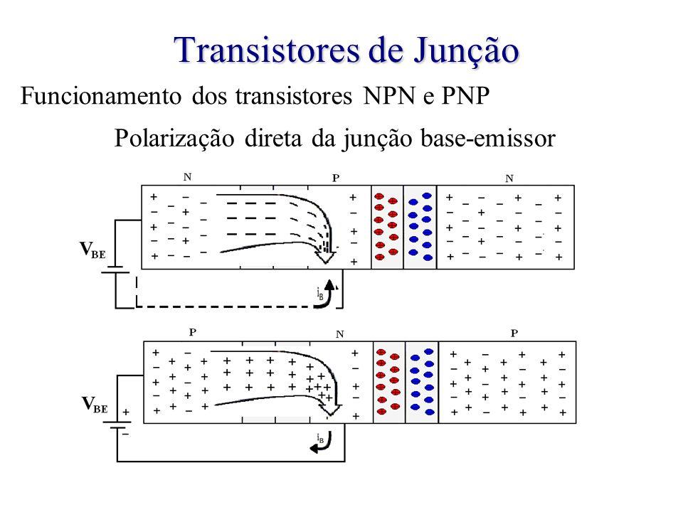 Transistores de Junção Funcionamento dos transistores NPN e PNP Polarização direta da junção base-emissor