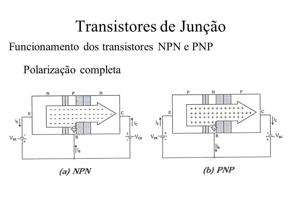 Transistores de Junção Funcionamento dos transistores NPN e PNP Polarização completa