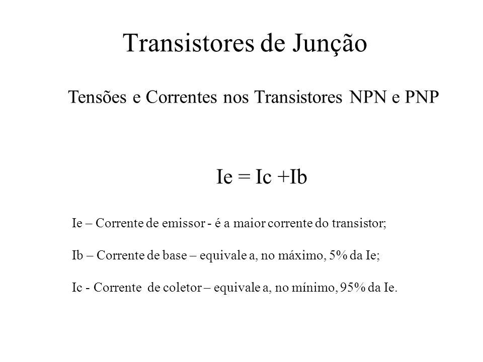 Transistores de Junção Tensões e Correntes nos Transistores NPN e PNP Ie = Ic +Ib Ie – Corrente de emissor - é a maior corrente do transistor; Ib – Co