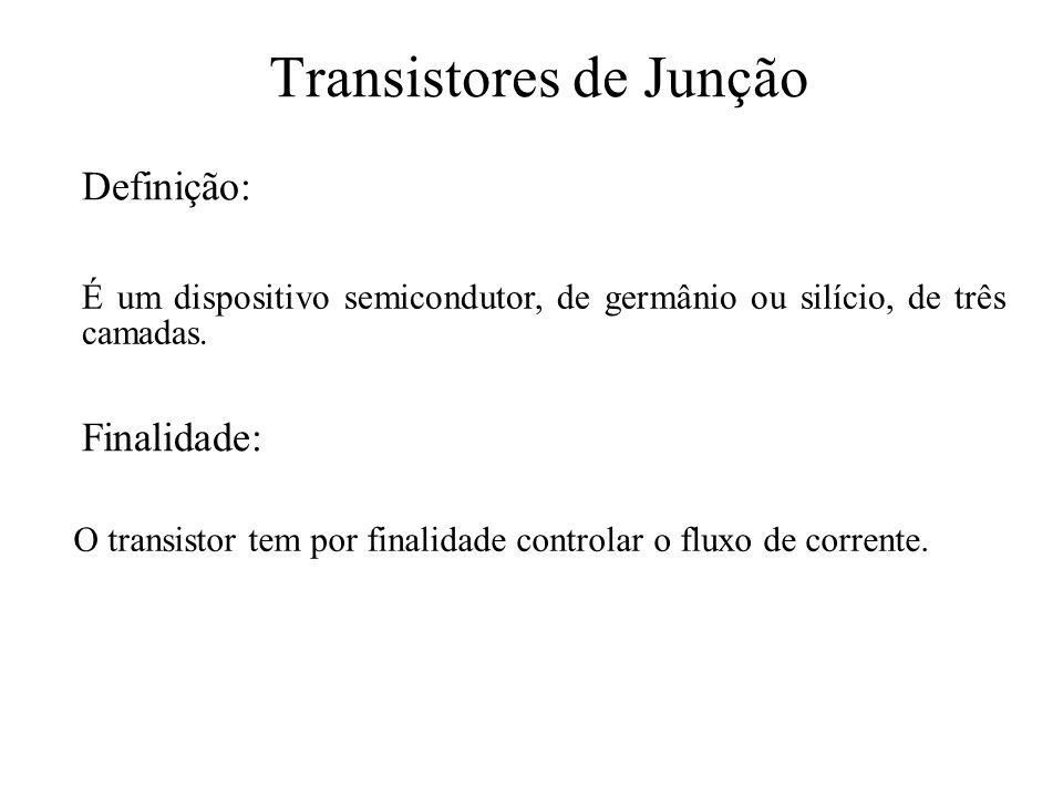 Transistores de Junção Definição: É um dispositivo semicondutor, de germânio ou silício, de três camadas. Finalidade: O transistor tem por finalidade