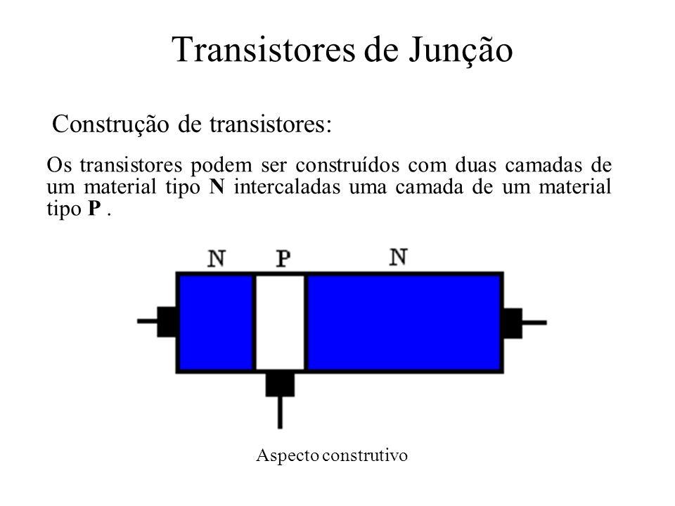 Transistores de Junção Tensões e Correntes nos Transistores NPN e PNP Ie = Ic +Ib Ie – Corrente de emissor - é a maior corrente do transistor; Ib – Corrente de base – equivale a, no máximo, 5% da Ie; Ic - Corrente de coletor – equivale a, no mínimo, 95% da Ie.