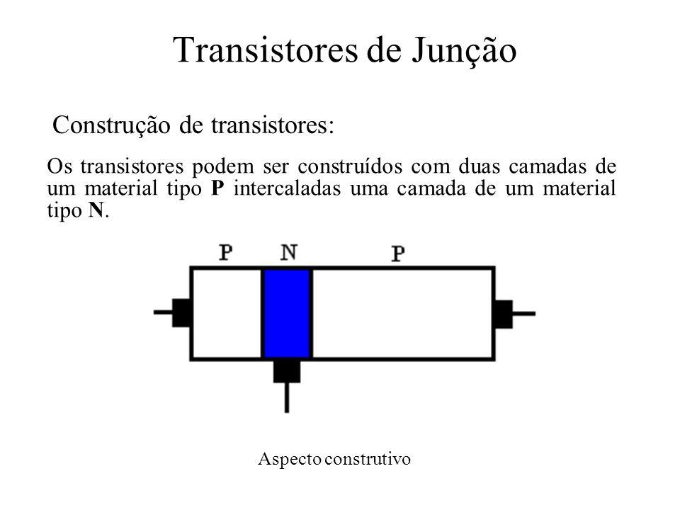 Transistores de Junção Tensões e Correntes nos Transistores NPN e PNP Vce = Vbe + Vcb Vce – Tensão medida entre os terminais de coletor e emissor do transistor; Vcb – Tensão medida entre os terminais de base e coletor do transistor, equivale à tensão na barreira de potencial entre base e coletor; Vbe – Tensão medida entre os terminais de base e emissor do transistor, equivale à tensão na barreira de potencial entre base e emissor;