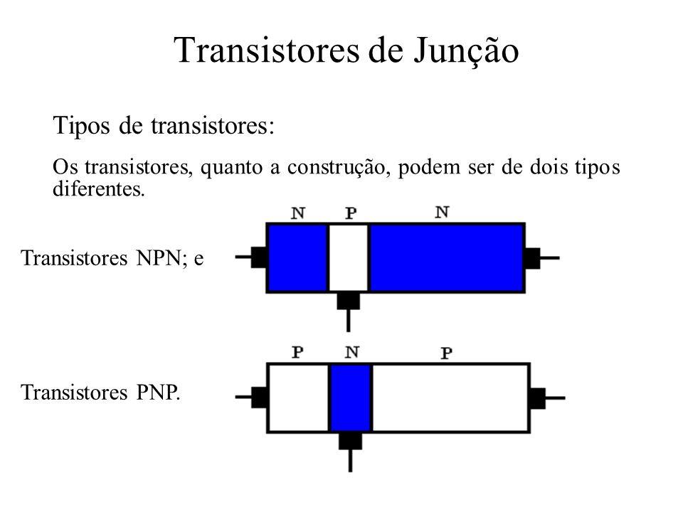 Transistores de Junção Tipos de transistores: Os transistores, quanto a construção, podem ser de dois tipos diferentes. Transistores NPN; e Transistor