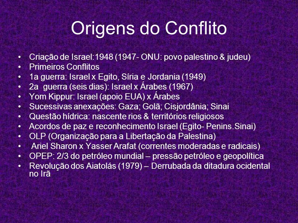 Origens do Conflito Criação de Israel:1948 (1947- ONU: povo palestino & judeu) Primeiros Conflitos 1a guerra: Israel x Egito, Síria e Jordania (1949)