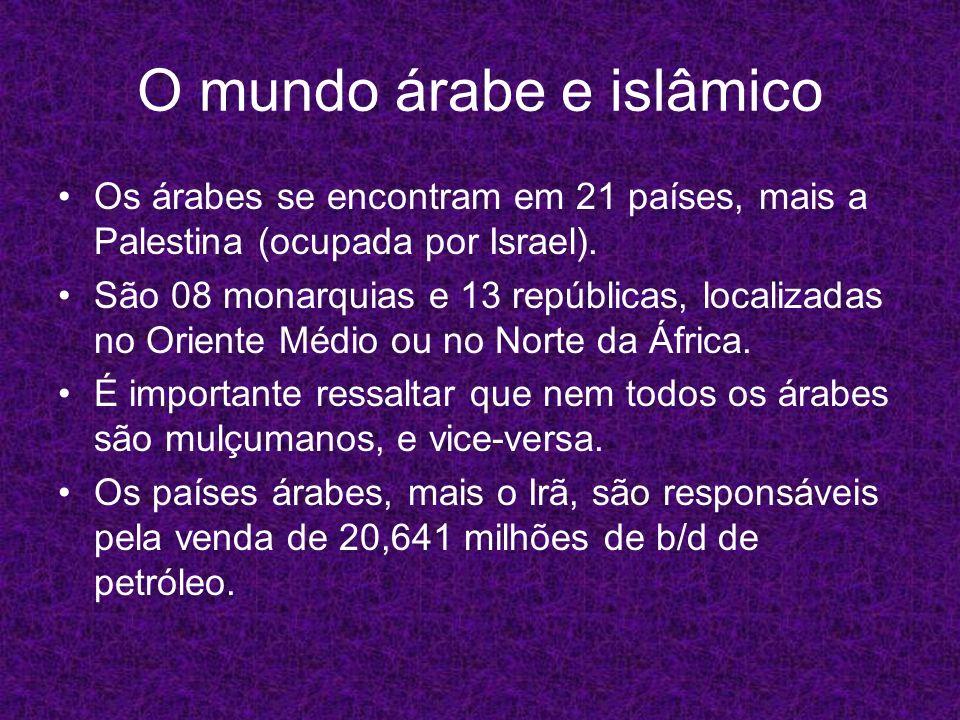 O mundo árabe e islâmico Os árabes se encontram em 21 países, mais a Palestina (ocupada por Israel). São 08 monarquias e 13 repúblicas, localizadas no