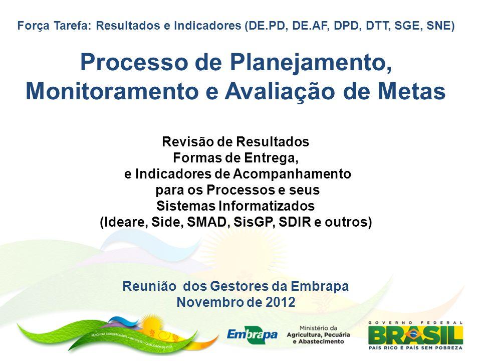 Força Tarefa: Resultados e Indicadores (DE.PD, DE.AF, DPD, DTT, SGE, SNE) Processo de Planejamento, Monitoramento e Avaliação de Metas Revisão de Resu