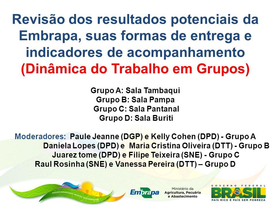Revisão dos resultados potenciais da Embrapa, suas formas de entrega e indicadores de acompanhamento (Dinâmica do Trabalho em Grupos) Grupo A: Sala Ta