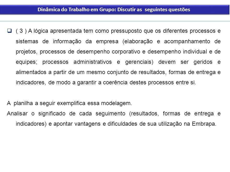 Dinâmica do Trabalho em Grupo: Discutir as seguintes questões ( 3 ) A lógica apresentada tem como pressuposto que os diferentes processos e sistemas d