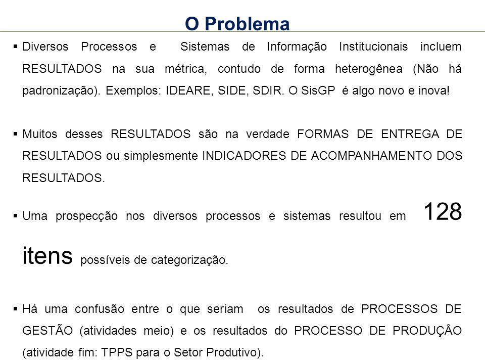 O Problema Diversos Processos e Sistemas de Informação Institucionais incluem RESULTADOS na sua métrica, contudo de forma heterogênea (Não há padroniz