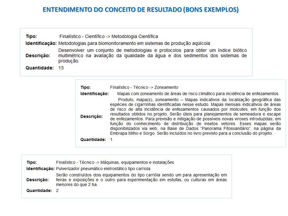 ENTENDIMENTO DO CONCEITO DE RESULTADO (BONS EXEMPLOS)