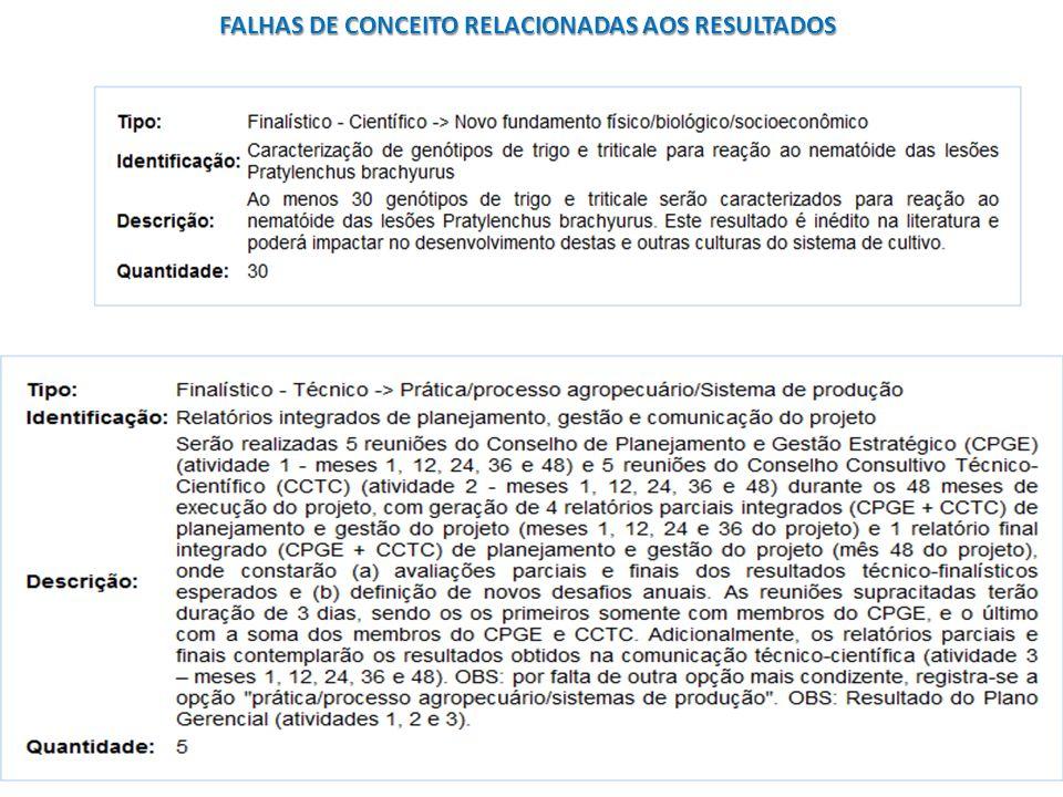 FALHAS NA CLASSIFICAÇÃO RELACIONADAS AOS RESULTADOS