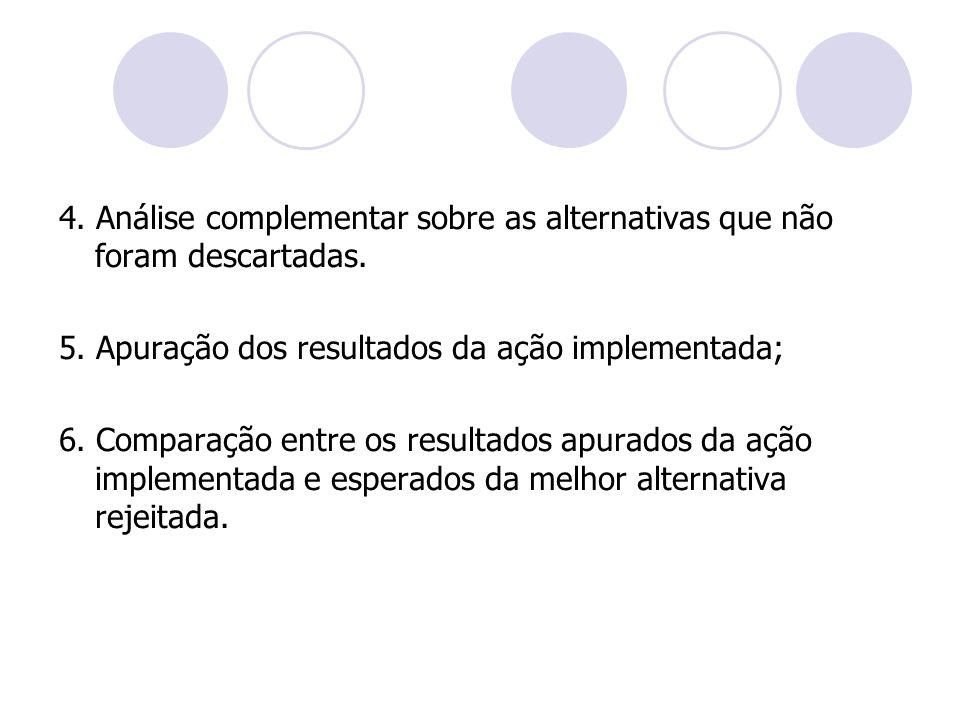 4. Análise complementar sobre as alternativas que não foram descartadas. 5. Apuração dos resultados da ação implementada; 6. Comparação entre os resul