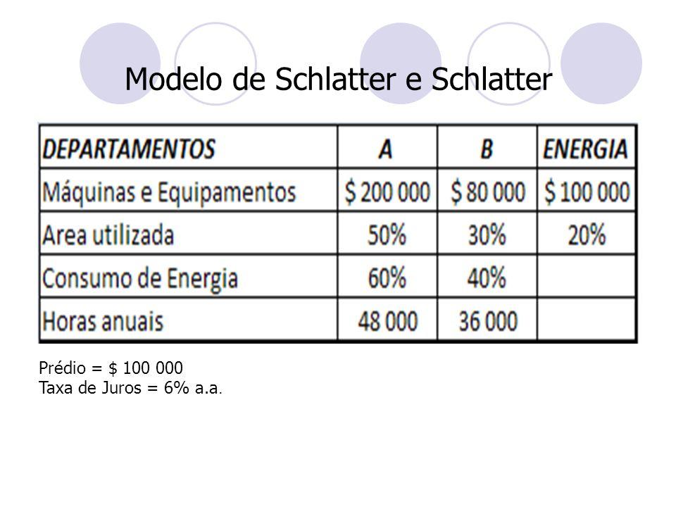 Modelo de Schlatter e Schlatter Prédio = $ 100 000 Taxa de Juros = 6% a.a.