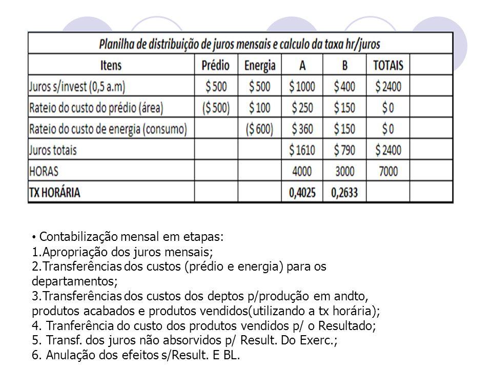 Contabilização mensal em etapas: 1.Apropriação dos juros mensais; 2.Transferências dos custos (prédio e energia) para os departamentos; 3.Transferênci