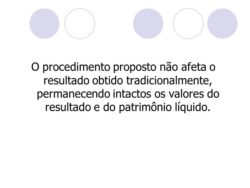 O procedimento proposto não afeta o resultado obtido tradicionalmente, permanecendo intactos os valores do resultado e do patrimônio líquido.