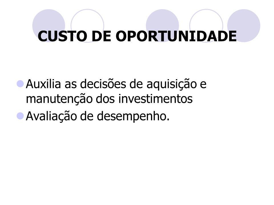 Auxilia as decisões de aquisição e manutenção dos investimentos Avaliação de desempenho. CUSTO DE OPORTUNIDADE