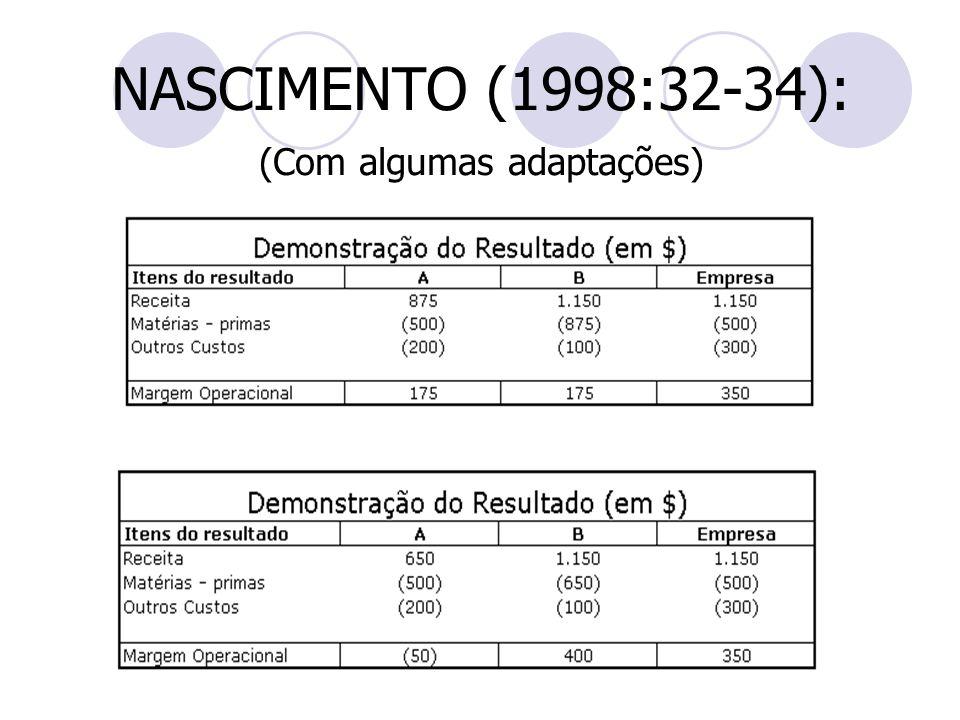 NASCIMENTO (1998:32-34): (Com algumas adaptações)