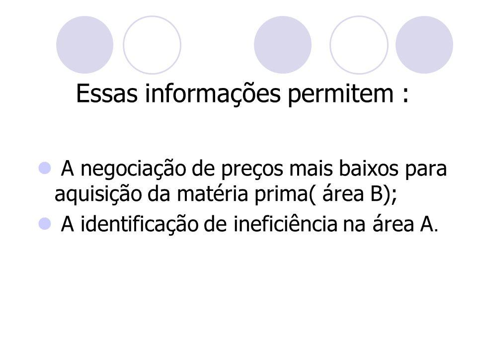 Essas informações permitem : A negociação de preços mais baixos para aquisição da matéria prima( área B); A identificação de ineficiência na área A.