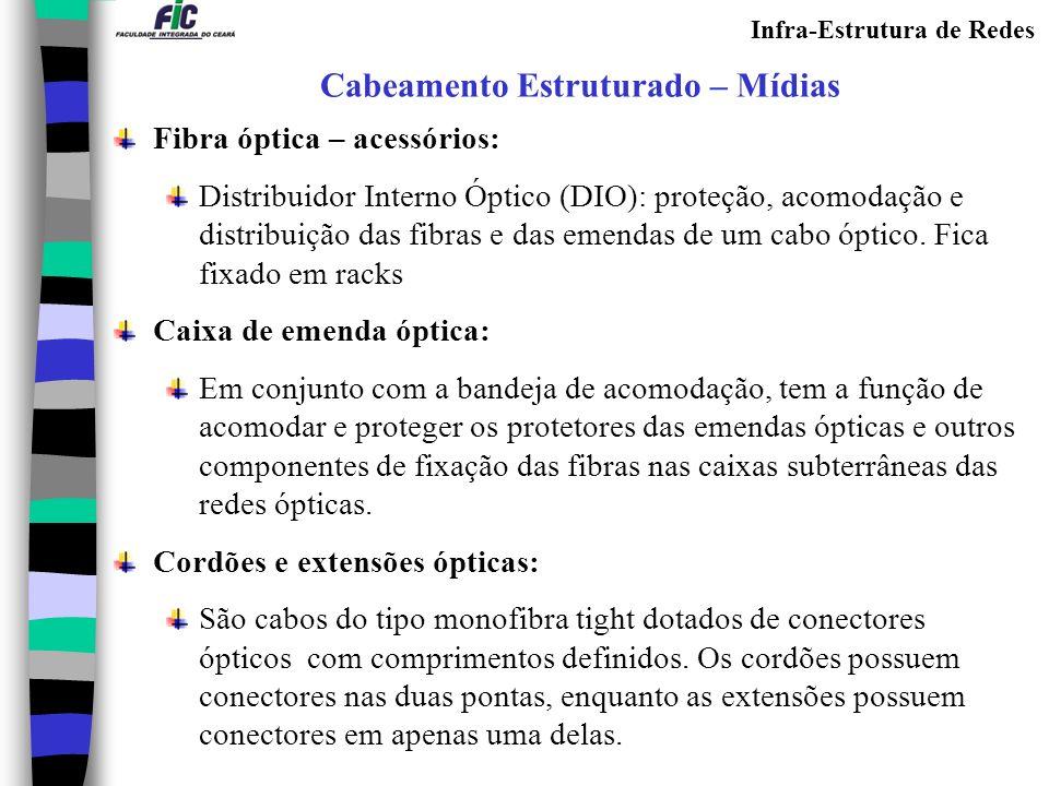 Cabeamento Estruturado – Mídias Fibra óptica – acessórios: Distribuidor Interno Óptico (DIO): proteção, acomodação e distribuição das fibras e das eme