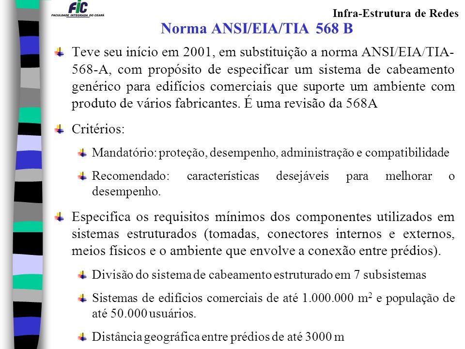 Infra-Estrutura de Redes Norma ANSI/EIA/TIA 568 B Teve seu início em 2001, em substituição a norma ANSI/EIA/TIA- 568-A, com propósito de especificar u