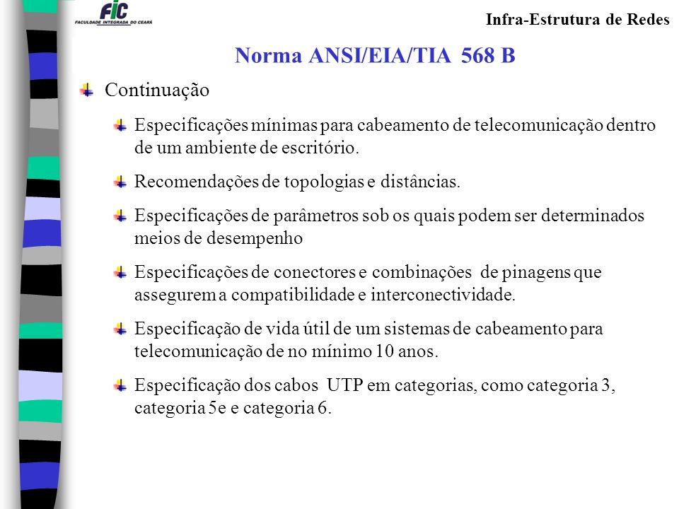 Infra-Estrutura de Redes Norma ANSI/EIA/TIA 568 B Continuação Especificações mínimas para cabeamento de telecomunicação dentro de um ambiente de escri