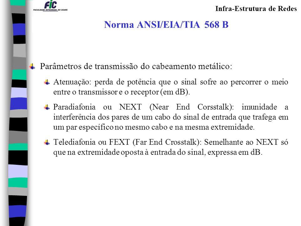 Infra-Estrutura de Redes Norma ANSI/EIA/TIA 568 B Parâmetros de transmissão do cabeamento metálico: Atenuação: perda de potência que o sinal sofre ao