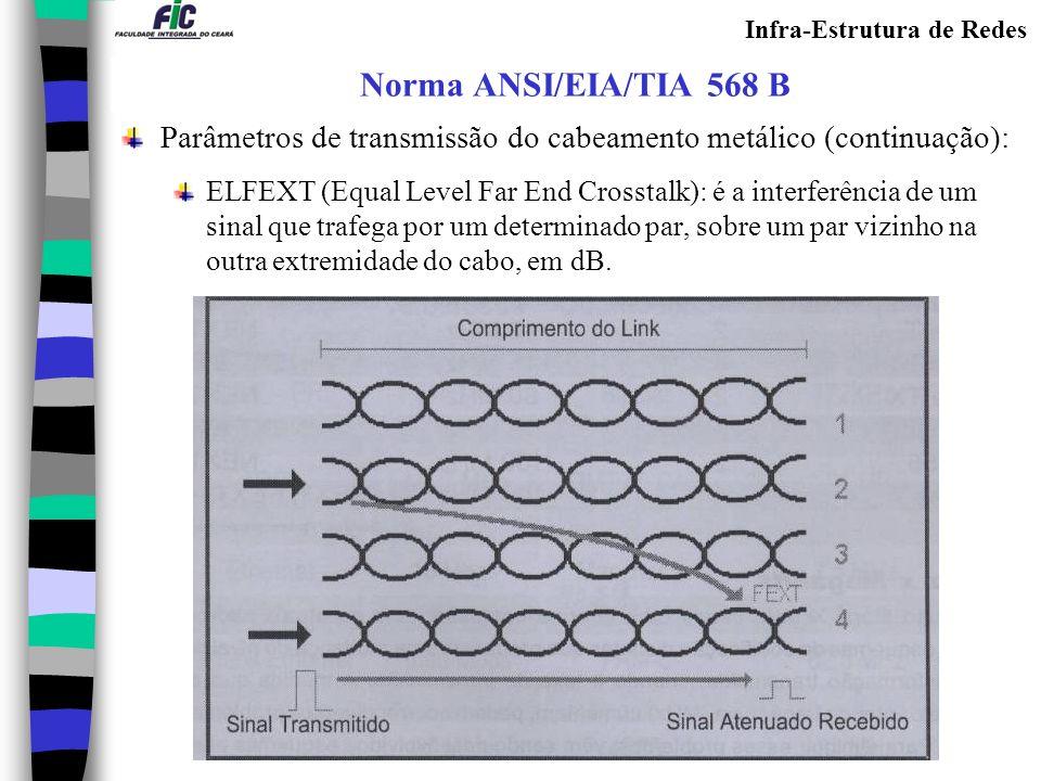 Infra-Estrutura de Redes Norma ANSI/EIA/TIA 568 B Parâmetros de transmissão do cabeamento metálico (continuação): ELFEXT (Equal Level Far End Crosstal