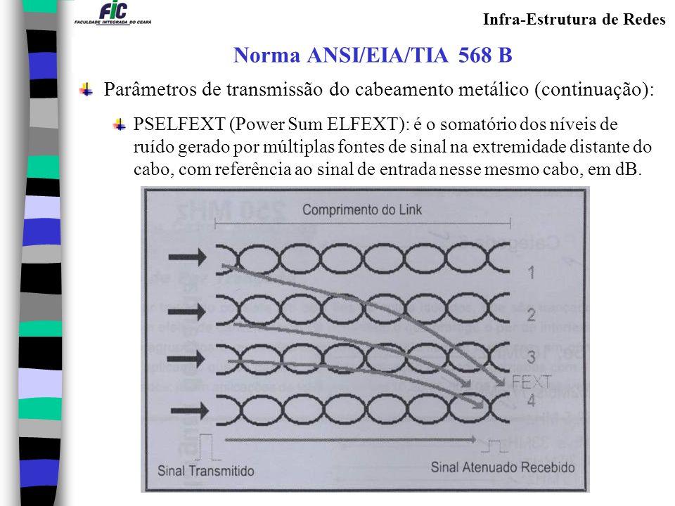 Infra-Estrutura de Redes Norma ANSI/EIA/TIA 568 B Parâmetros de transmissão do cabeamento metálico (continuação): PSELFEXT (Power Sum ELFEXT): é o som
