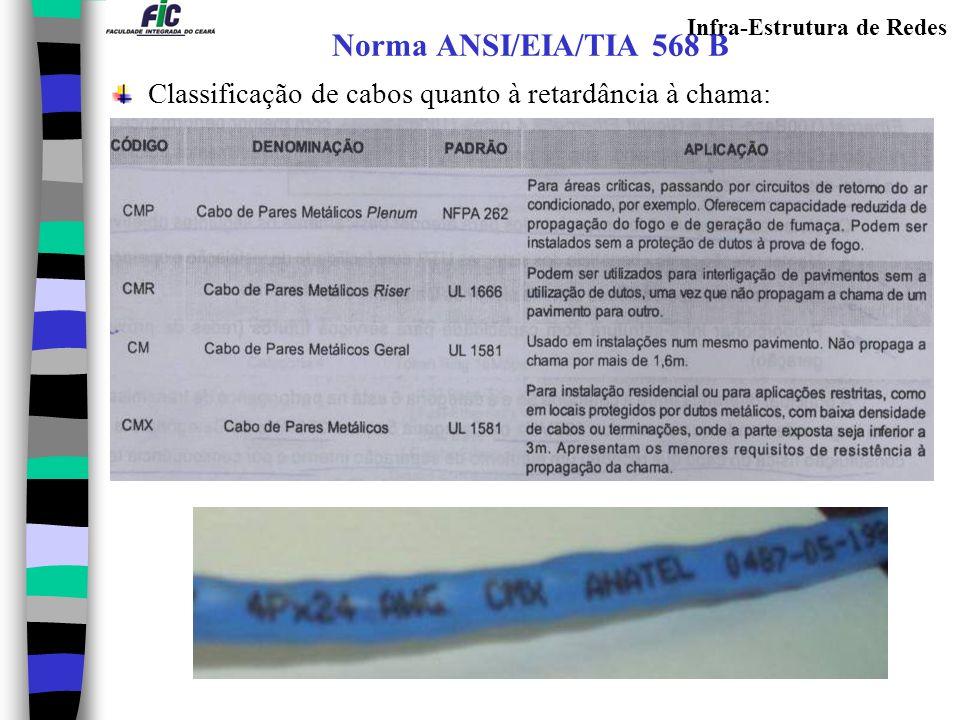 Infra-Estrutura de Redes Norma ANSI/EIA/TIA 568 B Classificação de cabos quanto à retardância à chama: