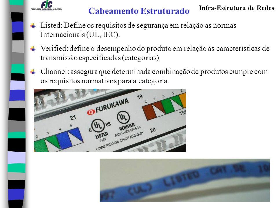 Infra-Estrutura de Redes Cabeamento Estruturado Listed: Define os requisitos de segurança em relação as normas Internacionais (UL, IEC). Verified: def