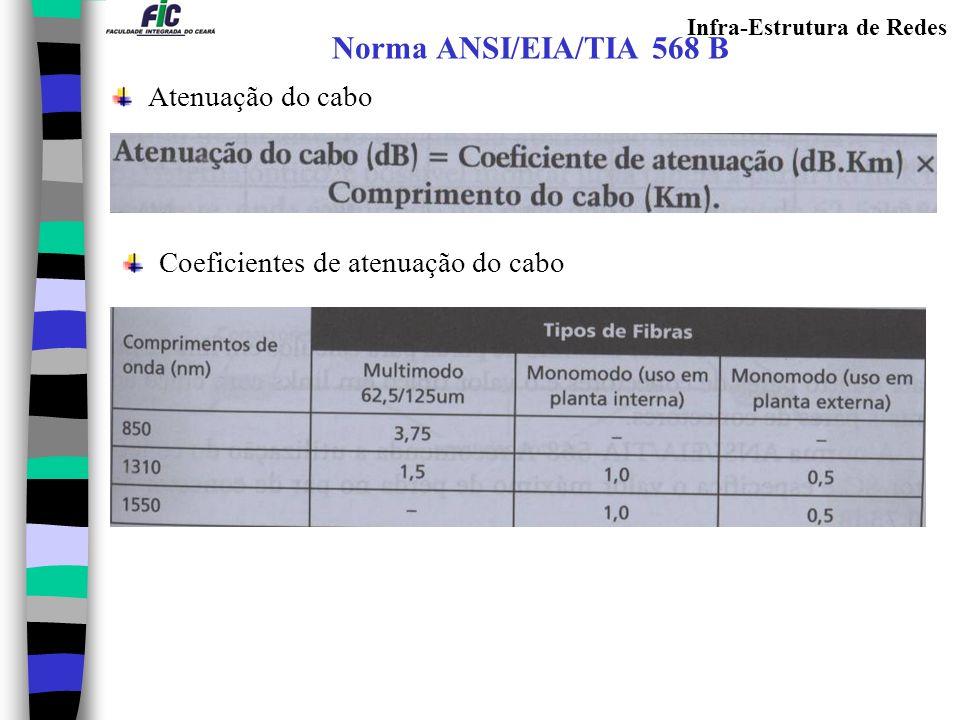 Infra-Estrutura de Redes Norma ANSI/EIA/TIA 568 B Atenuação do cabo Coeficientes de atenuação do cabo