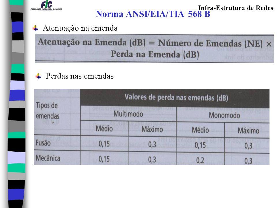 Infra-Estrutura de Redes Norma ANSI/EIA/TIA 568 B Atenuação na emenda Perdas nas emendas