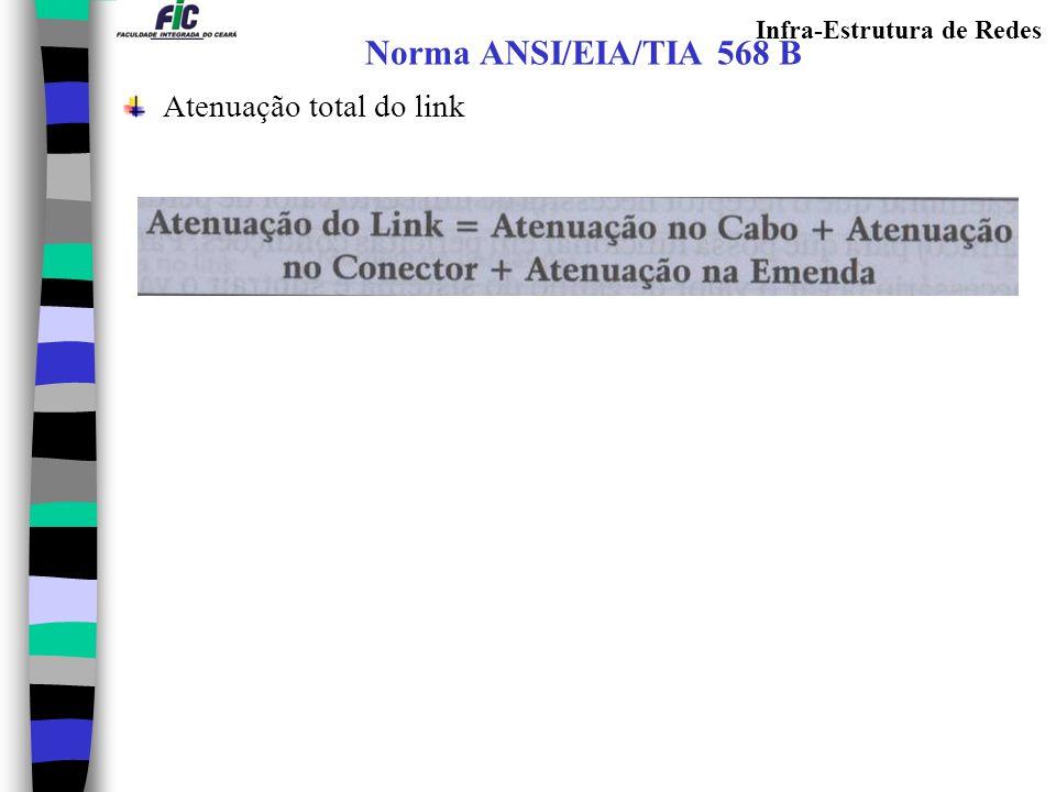 Infra-Estrutura de Redes Norma ANSI/EIA/TIA 568 B Atenuação total do link