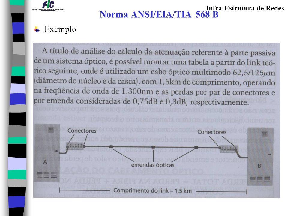 Infra-Estrutura de Redes Norma ANSI/EIA/TIA 568 B Exemplo