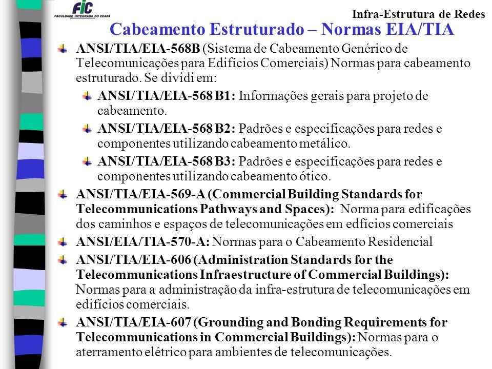 Infra-Estrutura de Redes Cabeamento Estruturado – Normas EIA/TIA ANSI/TIA/EIA-568B (Sistema de Cabeamento Genérico de Telecomunicações para Edifícios