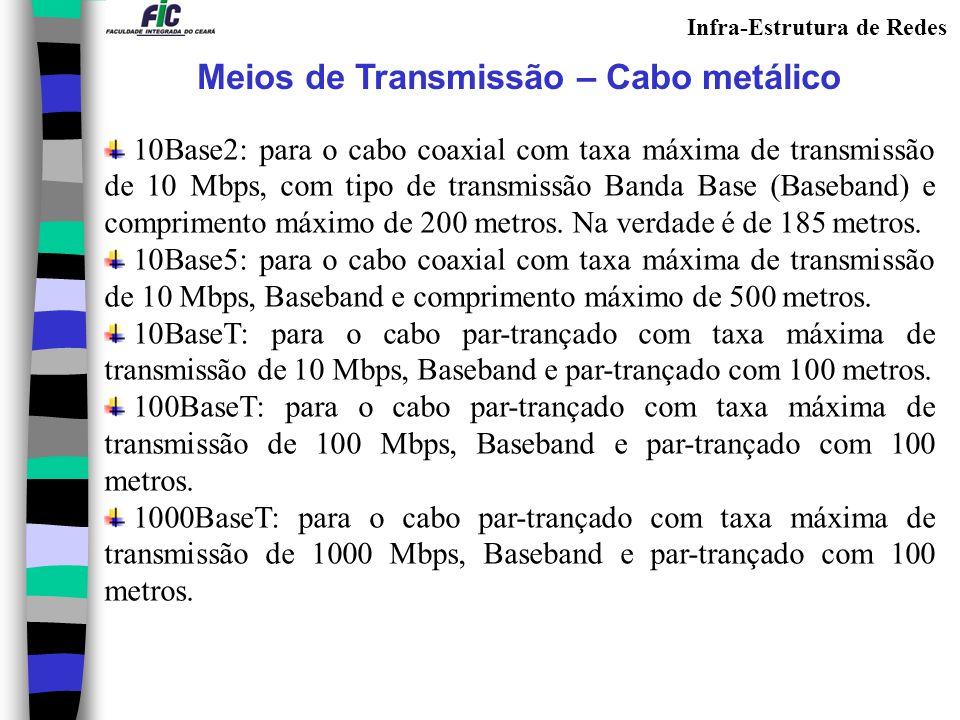 Infra-Estrutura de Redes Meios de Transmissão – Cabo metálico 10Base2: para o cabo coaxial com taxa máxima de transmissão de 10 Mbps, com tipo de tran