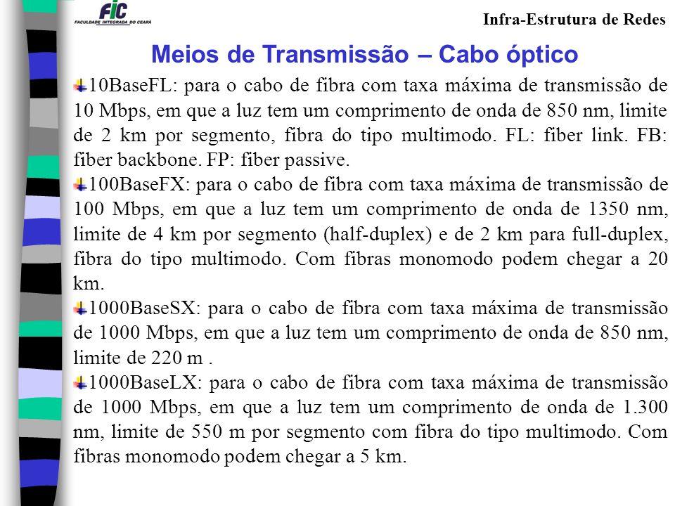 Infra-Estrutura de Redes 10BaseFL: para o cabo de fibra com taxa máxima de transmissão de 10 Mbps, em que a luz tem um comprimento de onda de 850 nm,