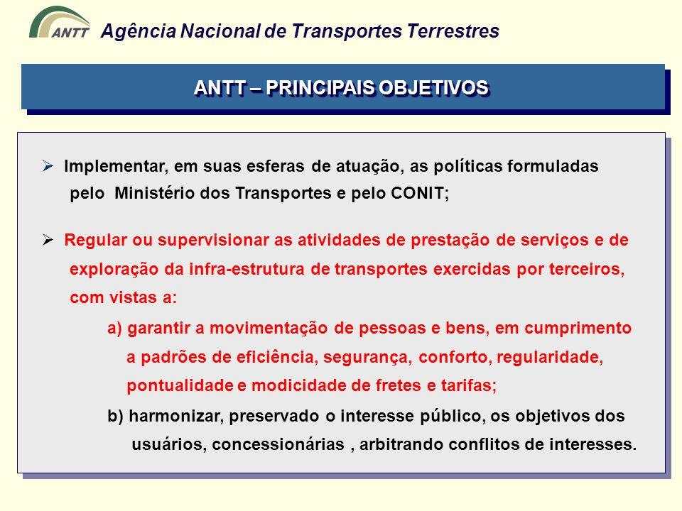 Agência Nacional de Transportes Terrestres Implementar, em suas esferas de atuação, as políticas formuladas pelo Ministério dos Transportes e pelo CON